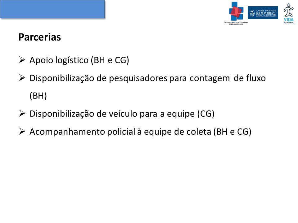  Apoio logístico (BH e CG)  Disponibilização de pesquisadores para contagem de fluxo (BH)  Disponibilização de veículo para a equipe (CG)  Acompan