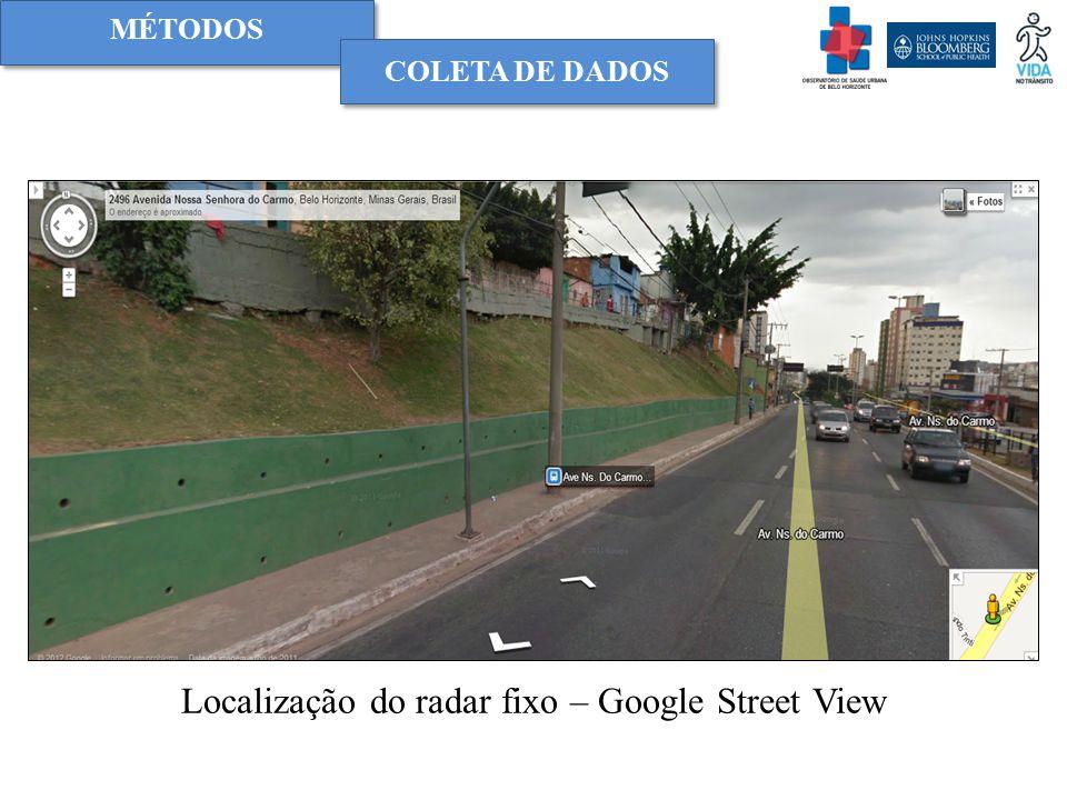 Localização do radar fixo – Google Street View MÉTODOS COLETA DE DADOS
