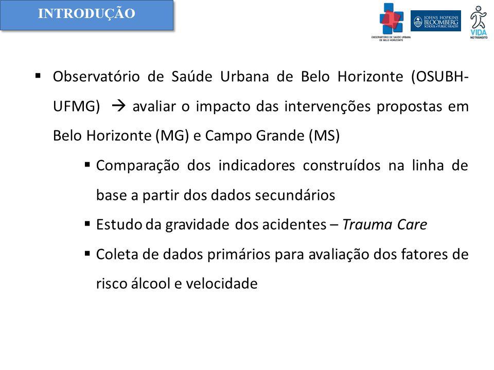  Observatório de Saúde Urbana de Belo Horizonte (OSUBH- UFMG)  avaliar o impacto das intervenções propostas em Belo Horizonte (MG) e Campo Grande (M