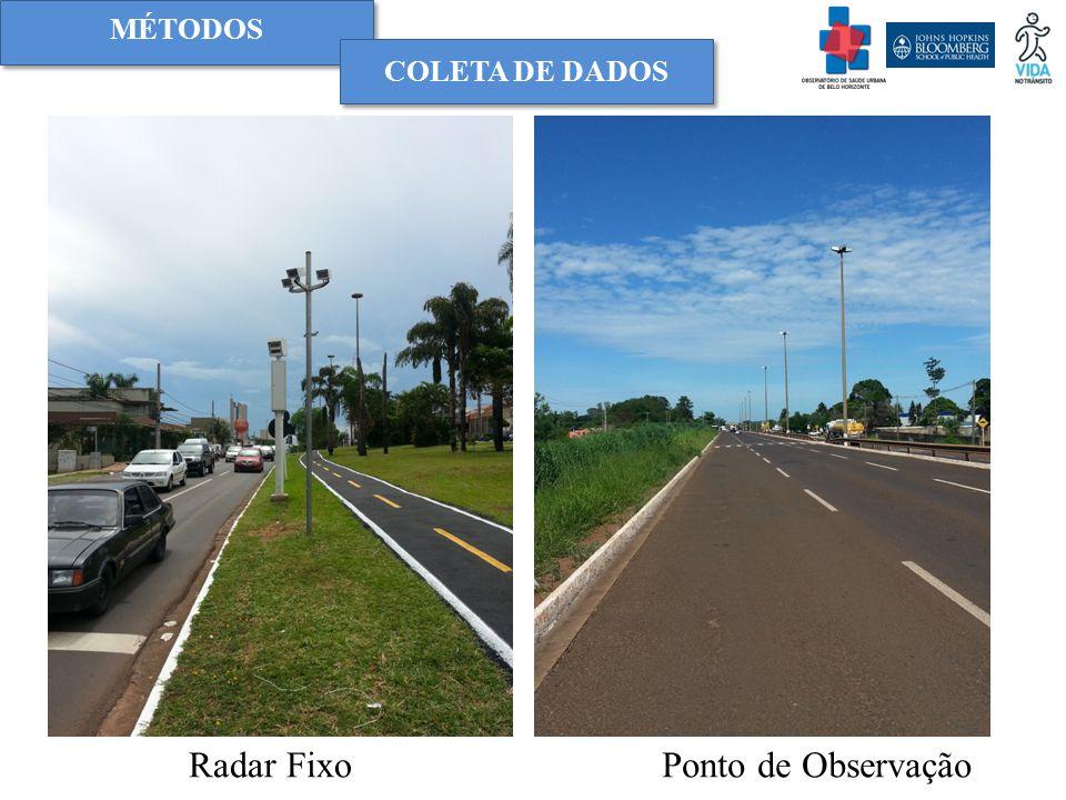Radar Fixo MÉTODOS COLETA DE DADOS Ponto de Observação