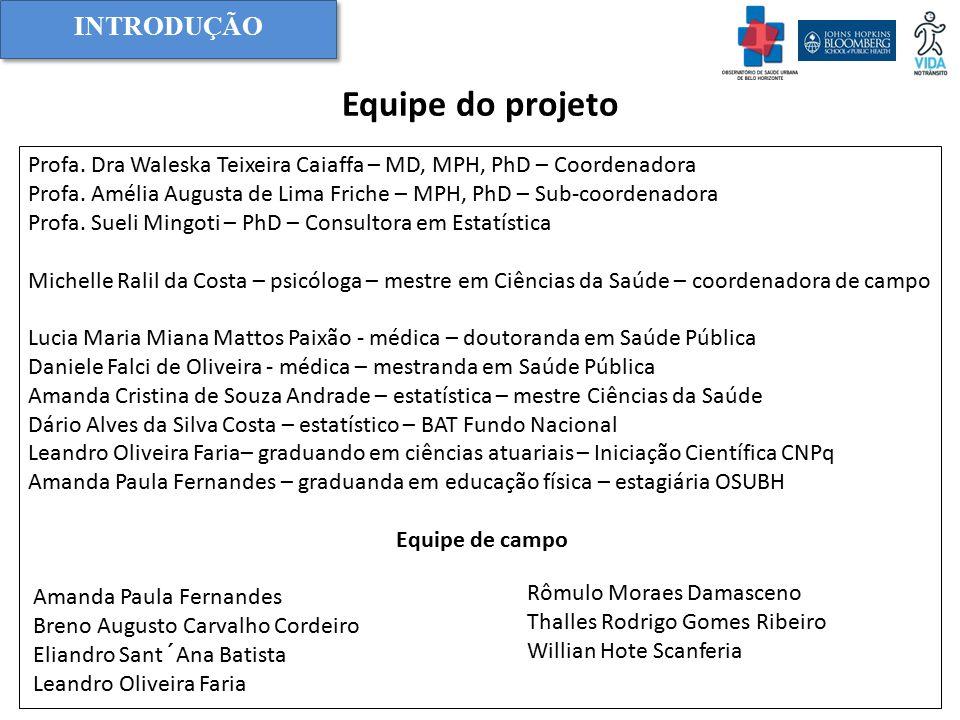 Equipe do projeto INTRODUÇÃO Profa. Dra Waleska Teixeira Caiaffa – MD, MPH, PhD – Coordenadora Profa. Amélia Augusta de Lima Friche – MPH, PhD – Sub-c