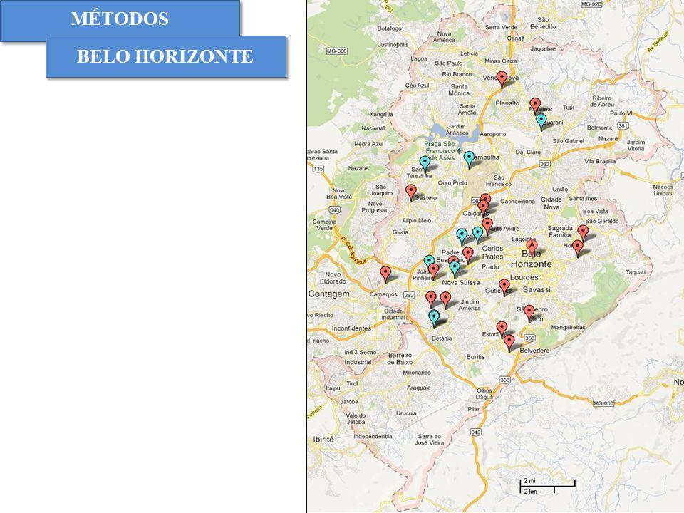 Localização do radar fixo e trecho de observação MÉTODOS COLETA DE DADOS