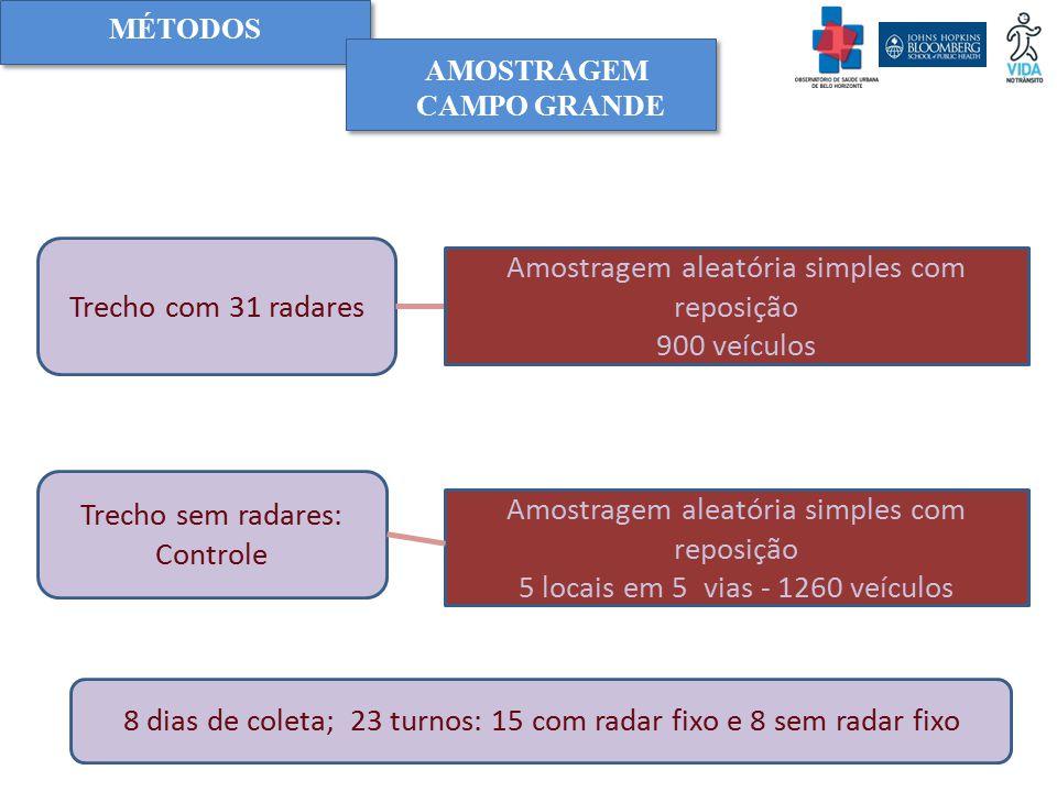 Obrigada.www.medicina.ufmg.br/osubh Obrigada.