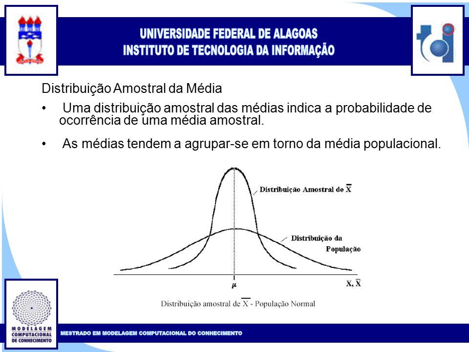 Clique para editar o estilo do título mestre Clique para editar o estilo do subtítulo mestre 11 Distribuição Amostral da Média Uma distribuição amostral das médias indica a probabilidade de ocorrência de uma média amostral.