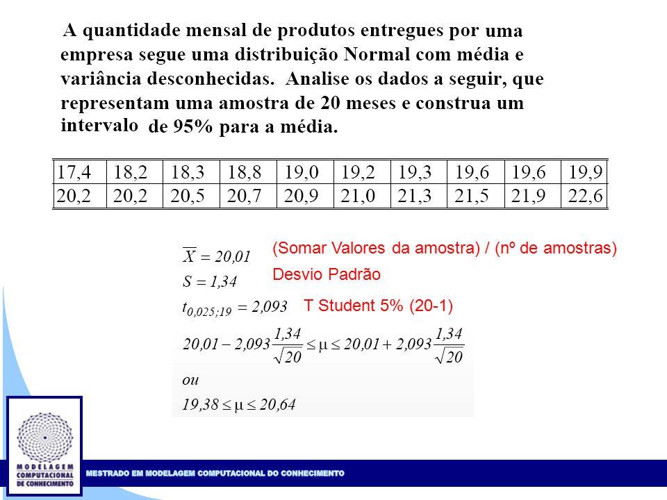 Clique para editar o estilo do título mestre Clique para editar o estilo do subtítulo mestre 27 (Somar Valores da amostra) / (nº de amostras) Desvio Padrão T Student 5% (20-1)