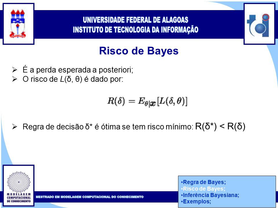 Clique para editar o estilo do título mestre Clique para editar o estilo do subtítulo mestre 35 Risco de Bayes  É a perda esperada a posteriori;  O risco de L(δ, θ) é dado por:  Regra de decisão δ* é ótima se tem risco mínimo: R(δ*) < R(δ) Regra de Bayes; Risco de Bayes; Inferência Bayesiana; Exemplos;