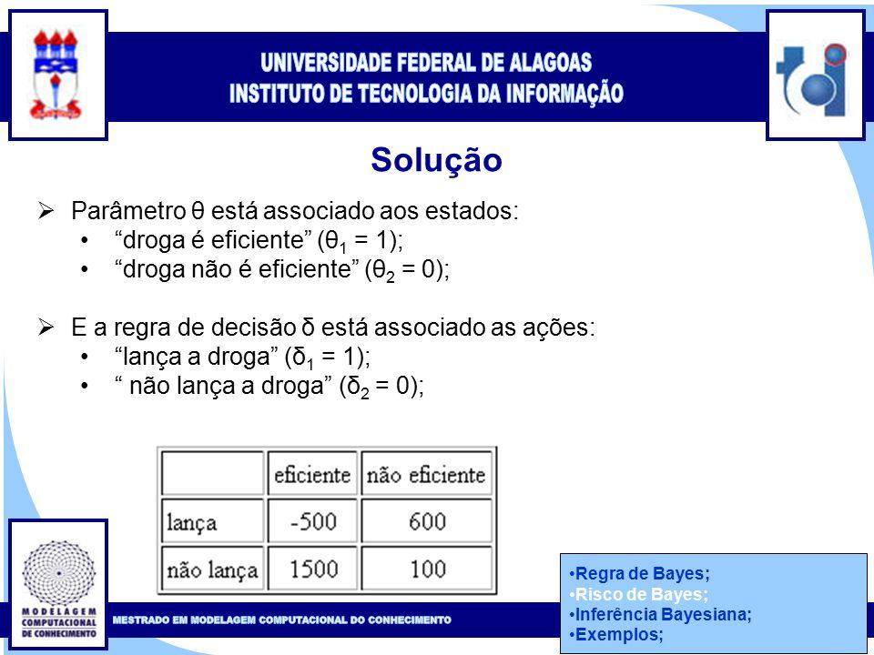 Clique para editar o estilo do título mestre Clique para editar o estilo do subtítulo mestre 37 Solução  Parâmetro θ está associado aos estados: droga é eficiente (θ 1 = 1); droga não é eficiente (θ 2 = 0);  E a regra de decisão δ está associado as ações: lança a droga (δ 1 = 1); não lança a droga (δ 2 = 0); Regra de Bayes; Risco de Bayes; Inferência Bayesiana; Exemplos;