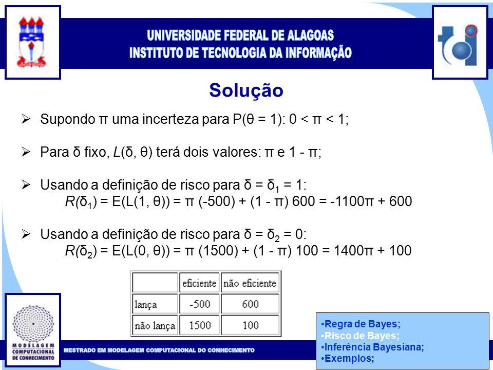 Clique para editar o estilo do título mestre Clique para editar o estilo do subtítulo mestre 38 Solução  Supondo π uma incerteza para P(θ = 1): 0 < π < 1;  Para δ fixo, L(δ, θ) terá dois valores: π e 1 - π;  Usando a definição de risco para δ = δ 1 = 1: R(δ 1 ) = E(L(1, θ)) = π (-500) + (1 - π) 600 = -1100π + 600  Usando a definição de risco para δ = δ 2 = 0: R(δ 2 ) = E(L(0, θ)) = π (1500) + (1 - π) 100 = 1400π + 100 Regra de Bayes; Risco de Bayes; Inferência Bayesiana; Exemplos;