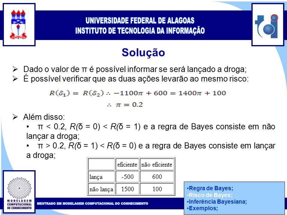 Clique para editar o estilo do título mestre Clique para editar o estilo do subtítulo mestre 39 Solução  Dado o valor de π é possível informar se será lançado a droga;  É possível verificar que as duas ações levarão ao mesmo risco:  Além disso: π < 0.2, R(δ = 0) < R(δ = 1) e a regra de Bayes consiste em não lançar a droga; π > 0.2, R(δ = 1) < R(δ = 0) e a regra de Bayes consiste em lançar a droga; Regra de Bayes; Risco de Bayes; Inferência Bayesiana; Exemplos;