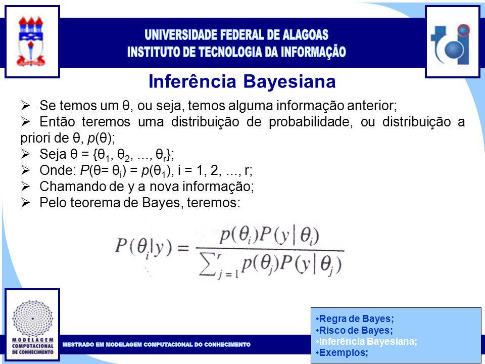 Clique para editar o estilo do título mestre Clique para editar o estilo do subtítulo mestre 43 Inferência Bayesiana  Se temos um θ, ou seja, temos alguma informação anterior;  Então teremos uma distribuição de probabilidade, ou distribuição a priori de θ, p(θ);  Seja θ = {θ 1, θ 2,..., θ r };  Onde: P(θ= θ i ) = p(θ 1 ), i = 1, 2,..., r;  Chamando de y a nova informação;  Pelo teorema de Bayes, teremos: Regra de Bayes; Risco de Bayes; Inferência Bayesiana; Exemplos;