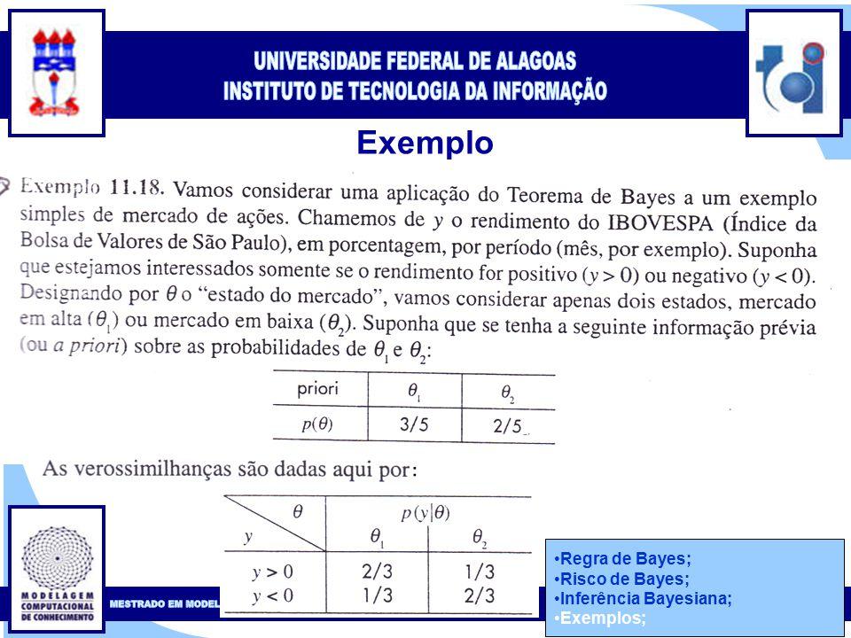 Clique para editar o estilo do título mestre Clique para editar o estilo do subtítulo mestre 44 Exemplo Regra de Bayes; Risco de Bayes; Inferência Bayesiana; Exemplos;