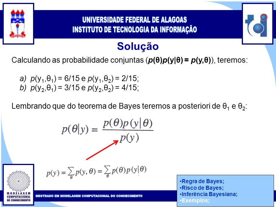 Clique para editar o estilo do título mestre Clique para editar o estilo do subtítulo mestre 45 Solução Regra de Bayes; Risco de Bayes; Inferência Bayesiana; Exemplos; Calculando as probabilidade conjuntas (p(θ)p(y|θ) = p(y,θ)), teremos: a)p(y 1,θ 1 ) = 6/15 e p(y 1,θ 2 ) = 2/15; b)p(y 2,θ 1 ) = 3/15 e p(y 2,θ 2 ) = 4/15; Lembrando que do teorema de Bayes teremos a posteriori de θ 1 e θ 2 :