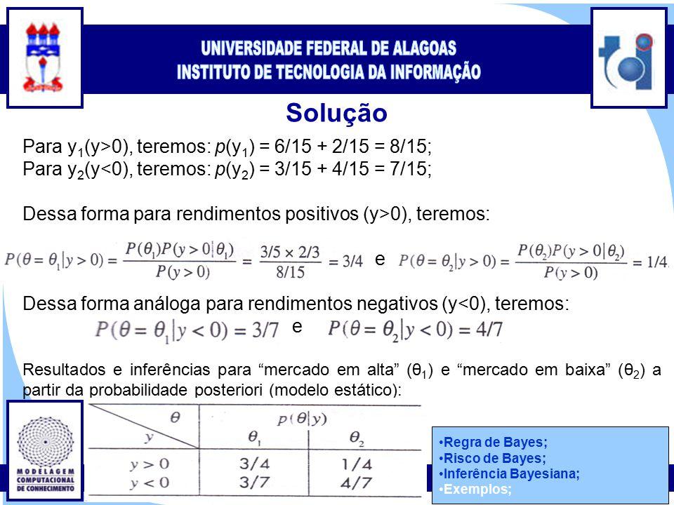 Clique para editar o estilo do título mestre Clique para editar o estilo do subtítulo mestre 46 Solução Regra de Bayes; Risco de Bayes; Inferência Bayesiana; Exemplos; Para y 1 (y>0), teremos: p(y 1 ) = 6/15 + 2/15 = 8/15; Para y 2 (y<0), teremos: p(y 2 ) = 3/15 + 4/15 = 7/15; Dessa forma para rendimentos positivos (y>0), teremos: e Dessa forma análoga para rendimentos negativos (y<0), teremos: e Resultados e inferências para mercado em alta (θ 1 ) e mercado em baixa (θ 2 ) a partir da probabilidade posteriori (modelo estático):
