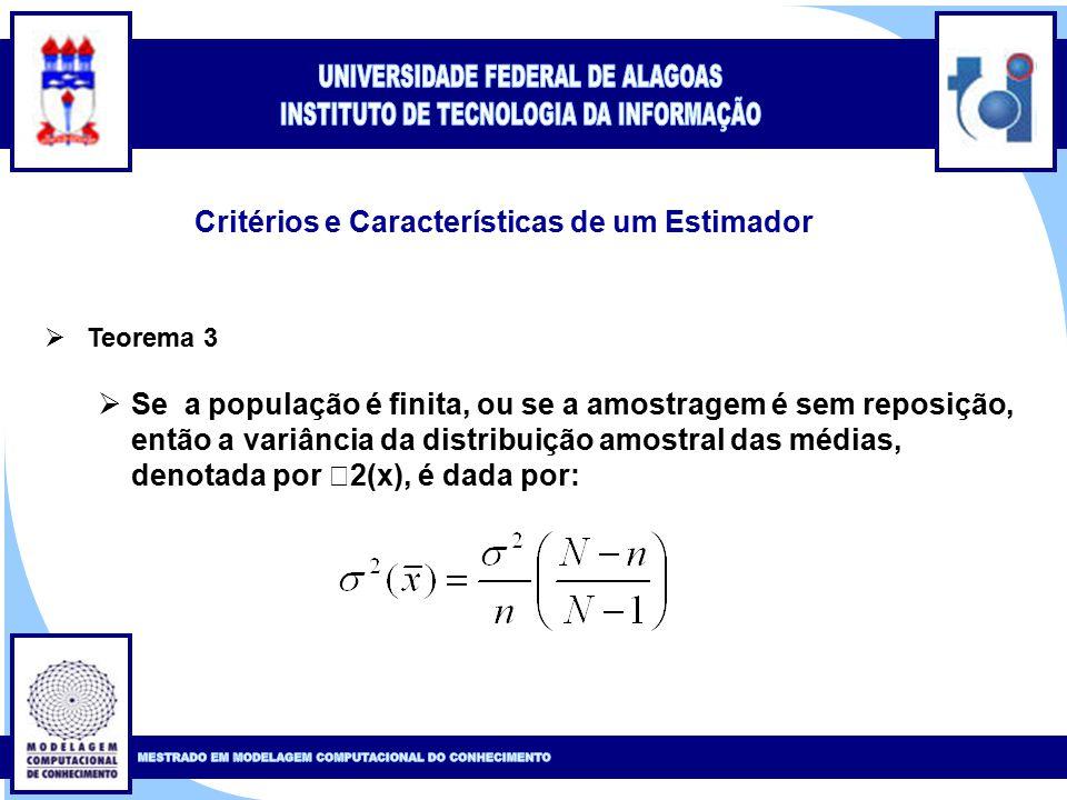 Clique para editar o estilo do título mestre Clique para editar o estilo do subtítulo mestre 9 Critérios e Características de um Estimador  Teorema 3  Se a população é finita, ou se a amostragem é sem reposição, então a variância da distribuição amostral das médias, denotada por  2(x), é dada por: