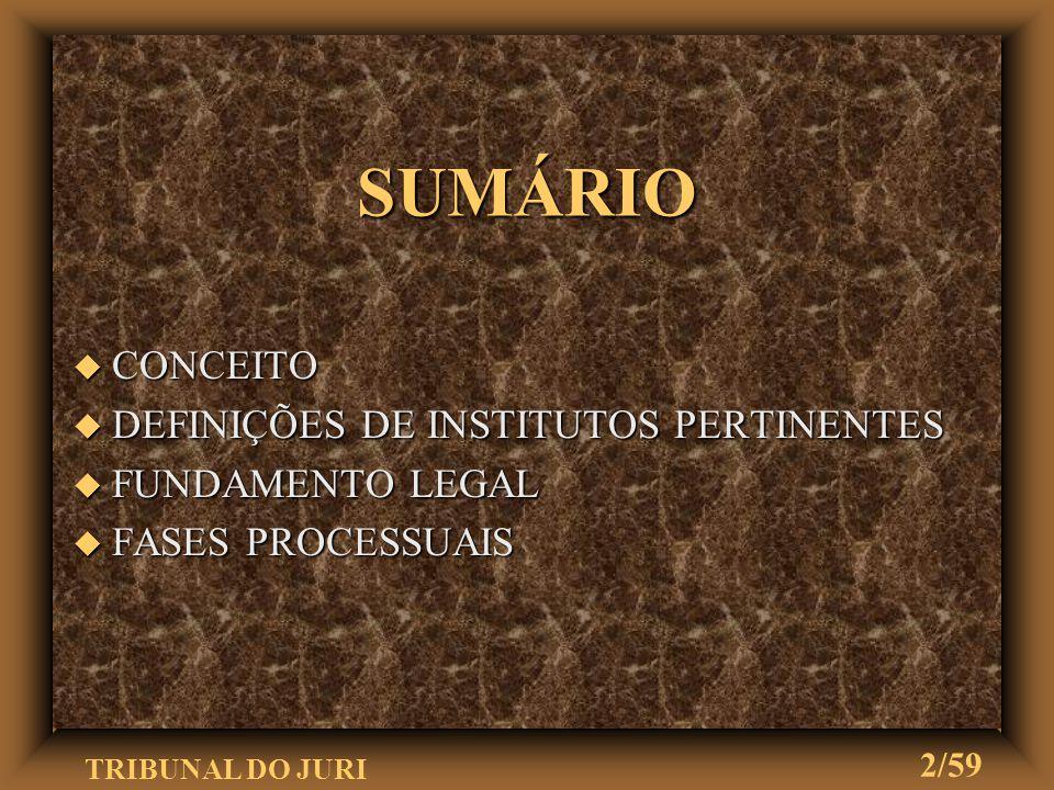 TRIBUNAL DO JURI 32/59 Multa aos Jurados: oNão comparecimento do jurado Multa de 20 centavos por dia até a nova sessão se realizar JULGAMENTO