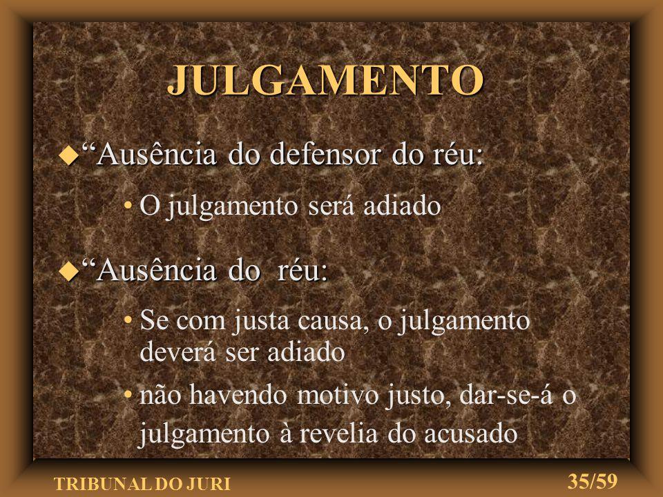 """TRIBUNAL DO JURI 34/59 u """"Ausência do promotor de justiça: Ausência do Promotor de Justiça Adiamento do julgamento Designado para o primeiro dia desim"""