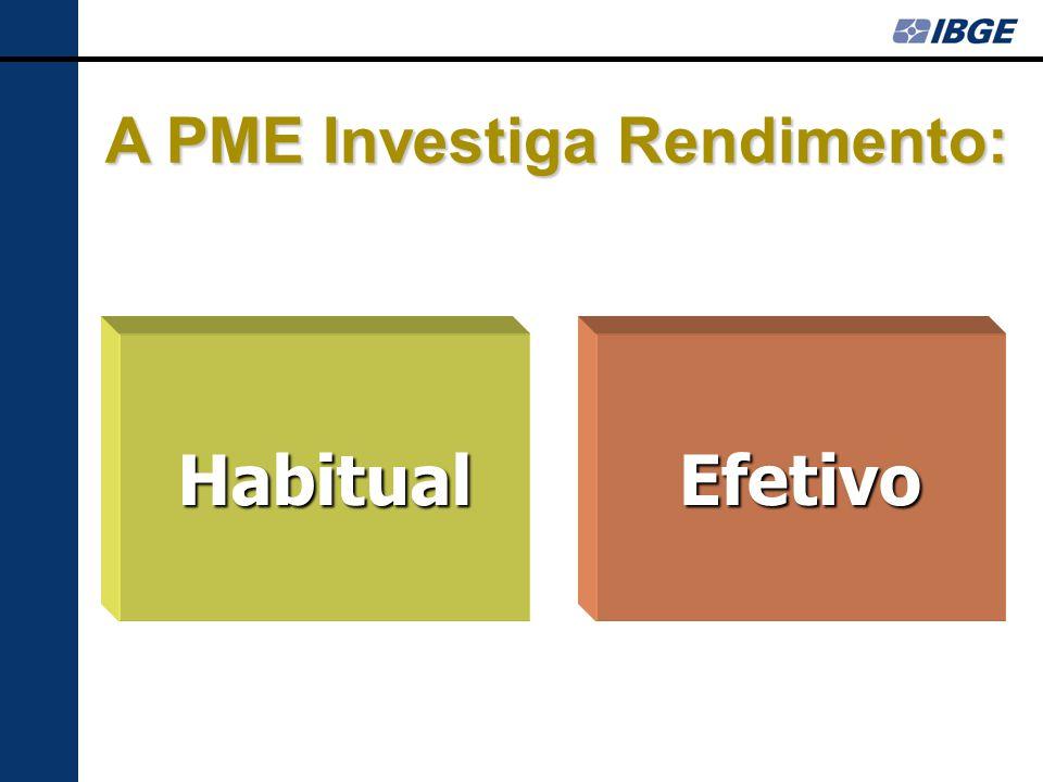 Efetivo Habitual A PME Investiga Rendimento:
