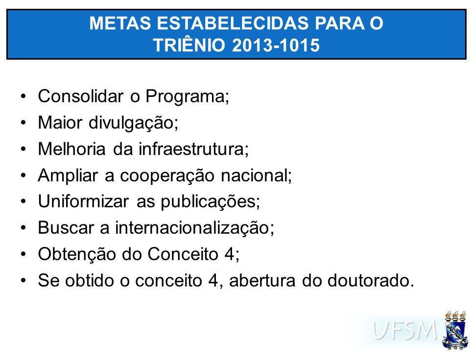 UFSM METAS ESTABELECIDAS PARA O TRIÊNIO 2013-1015 Consolidar o Programa; Maior divulgação; Melhoria da infraestrutura; Ampliar a cooperação nacional; Uniformizar as publicações; Buscar a internacionalização; Obtenção do Conceito 4; Se obtido o conceito 4, abertura do doutorado.
