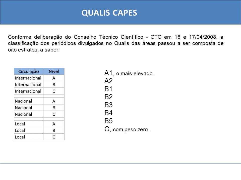 QUALIS CAPES Conforme deliberação do Conselho Técnico Científico - CTC em 16 e 17/04/2008, a classificação dos periódicos divulgados no Qualis das áreas passou a ser composta de oito estratos, a saber: A1, o mais elevado.