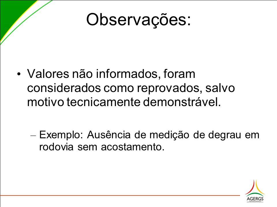 Observações: Valores não informados, foram considerados como reprovados, salvo motivo tecnicamente demonstrável.