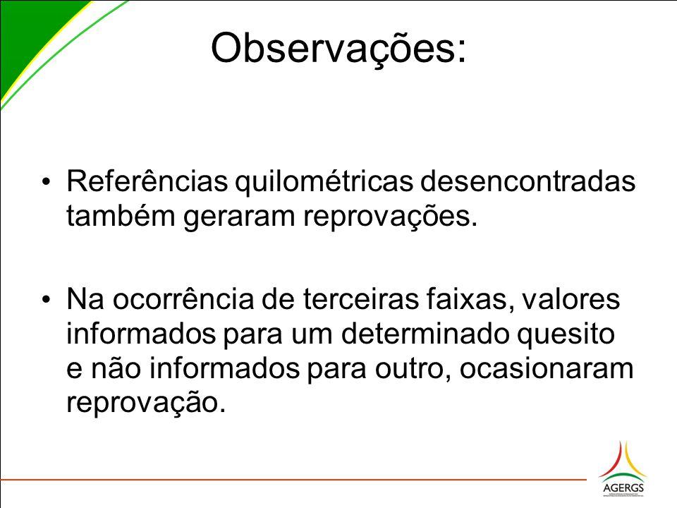 Observações: Referências quilométricas desencontradas também geraram reprovações.