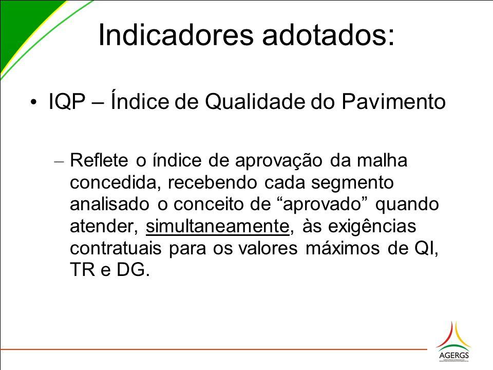 ISMC: Santa Cruz do Sul118,48% Vacaria106,25%