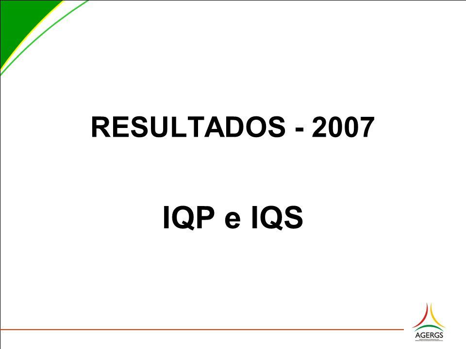 RESULTADOS - 2007 IQP e IQS