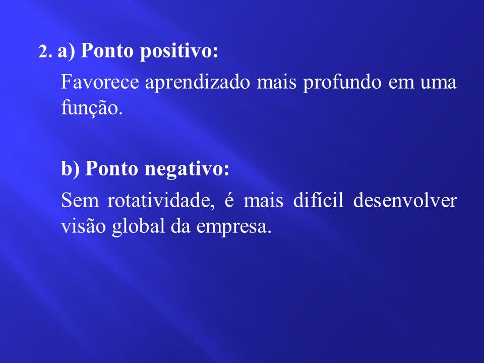 2. a) Ponto positivo: Favorece aprendizado mais profundo em uma função. b) Ponto negativo: Sem rotatividade, é mais difícil desenvolver visão global d