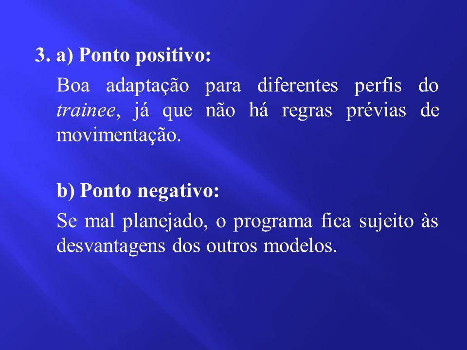 3. a) Ponto positivo: Boa adaptação para diferentes perfis do trainee, já que não há regras prévias de movimentação. b) Ponto negativo: Se mal planeja