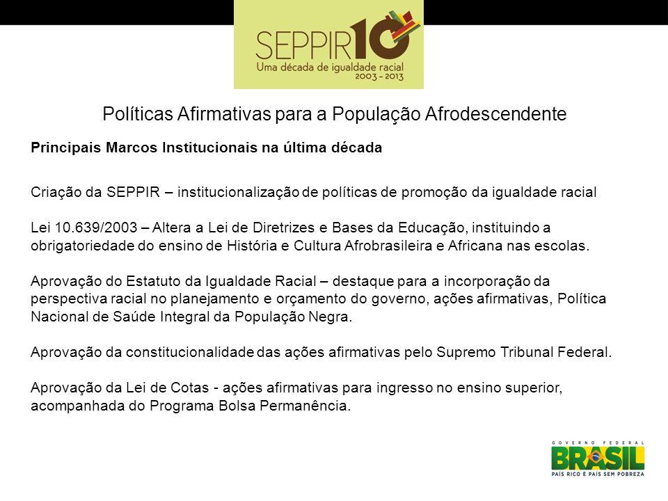 Políticas Afirmativas para a População Afrodescendente Principais Marcos Institucionais na última década Criação da SEPPIR – institucionalização de po