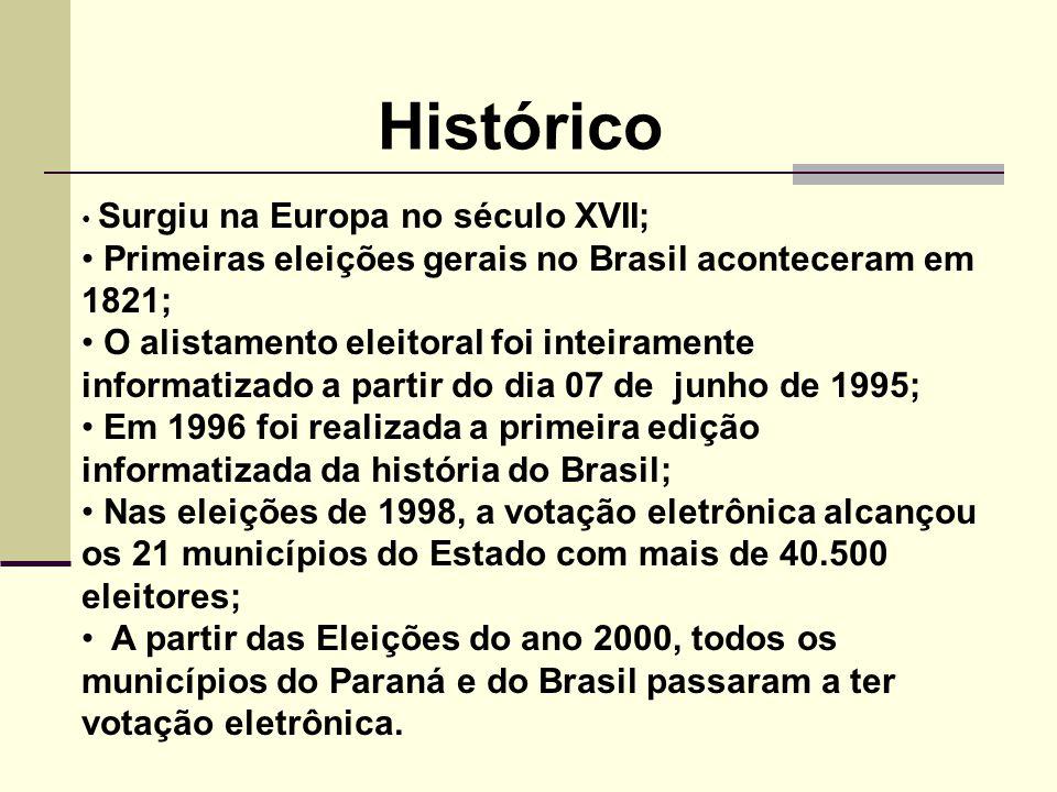 Histórico Surgiu na Europa no século XVII; Primeiras eleições gerais no Brasil aconteceram em 1821; O alistamento eleitoral foi inteiramente informati