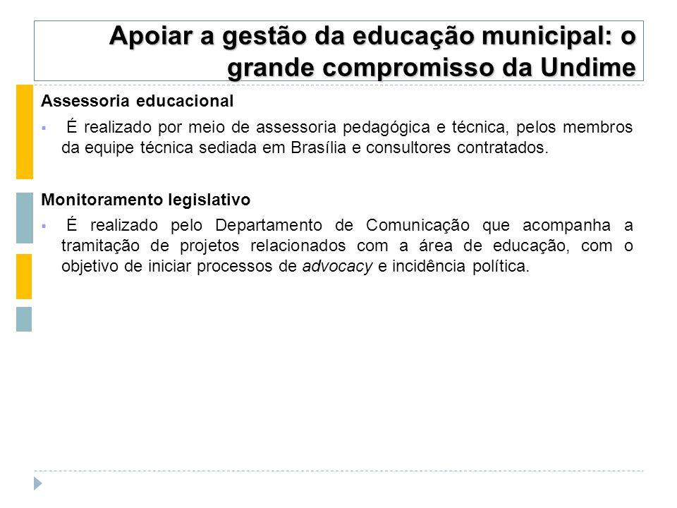 Assessoria educacional  É realizado por meio de assessoria pedagógica e técnica, pelos membros da equipe técnica sediada em Brasília e consultores contratados.