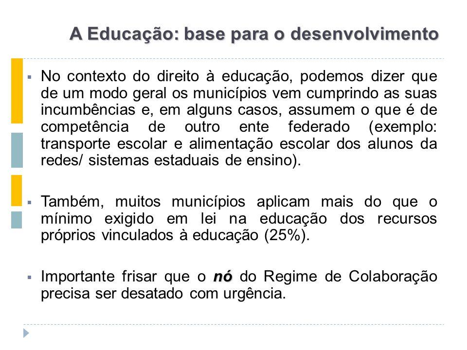  No contexto do direito à educação, podemos dizer que de um modo geral os municípios vem cumprindo as suas incumbências e, em alguns casos, assumem o que é de competência de outro ente federado (exemplo: transporte escolar e alimentação escolar dos alunos da redes/ sistemas estaduais de ensino).