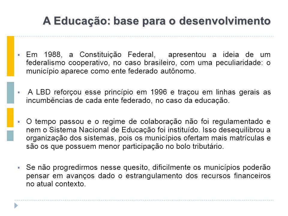 A Educação: base para o desenvolvimento  Em 1988, a Constituição Federal, apresentou a ideia de um federalismo cooperativo, no caso brasileiro, com uma peculiaridade: o município aparece como ente federado autônomo.