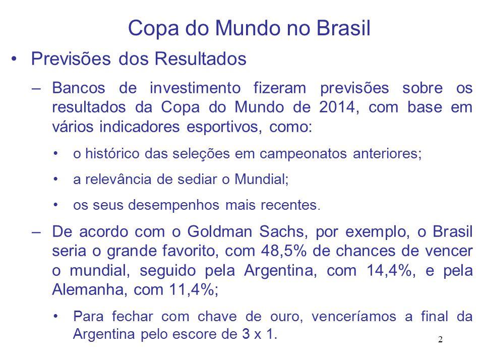 2 Copa do Mundo no Brasil Previsões dos Resultados –Bancos de investimento fizeram previsões sobre os resultados da Copa do Mundo de 2014, com base em vários indicadores esportivos, como: o histórico das seleções em campeonatos anteriores; a relevância de sediar o Mundial; os seus desempenhos mais recentes.