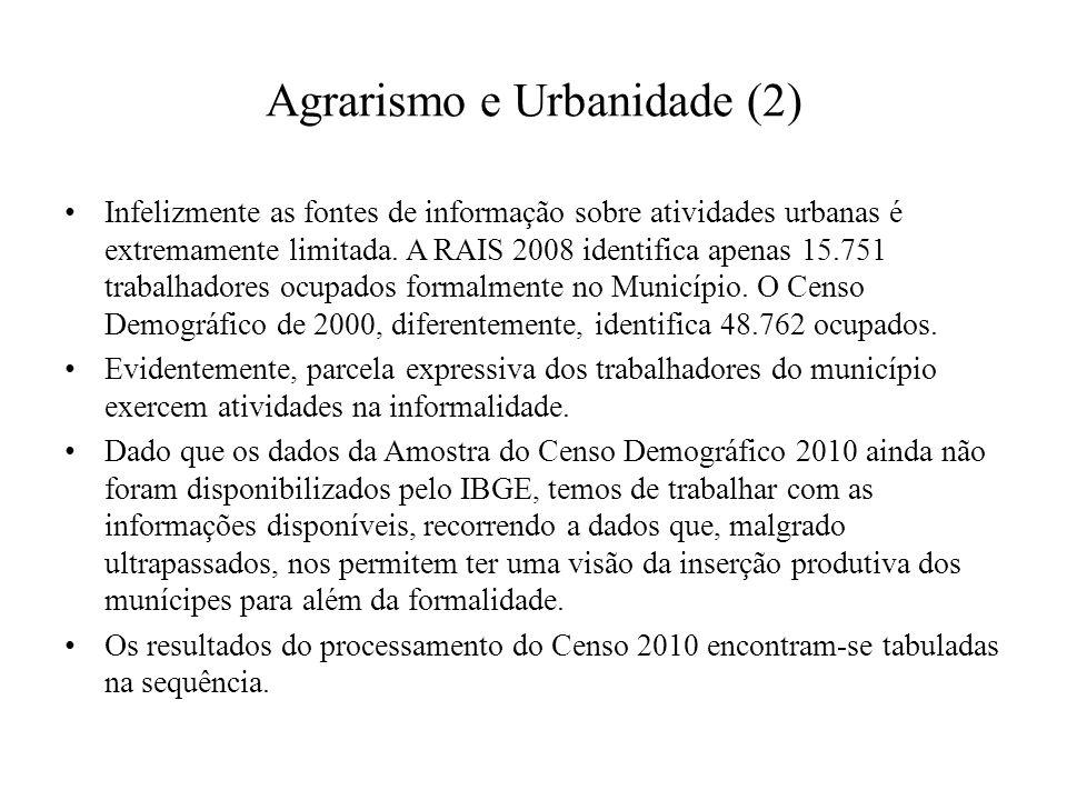 Agrarismo e Urbanidade (2) Infelizmente as fontes de informação sobre atividades urbanas é extremamente limitada. A RAIS 2008 identifica apenas 15.751