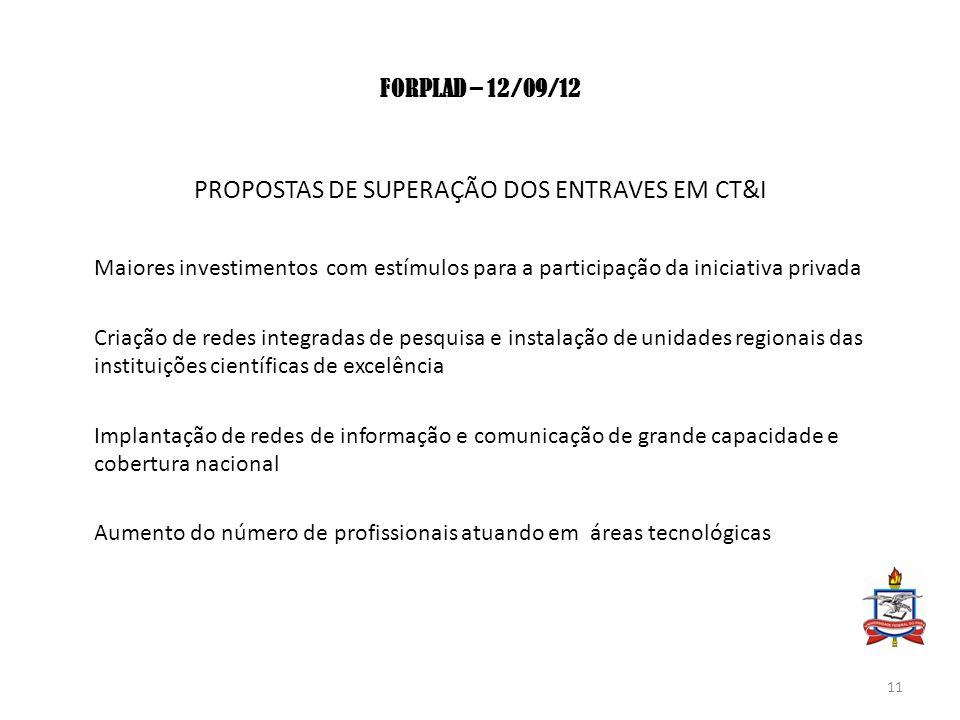 FORPLAD – 12/09/12 PROPOSTAS DE SUPERAÇÃO DOS ENTRAVES EM CT&I Maiores investimentos com estímulos para a participação da iniciativa privada Criação d