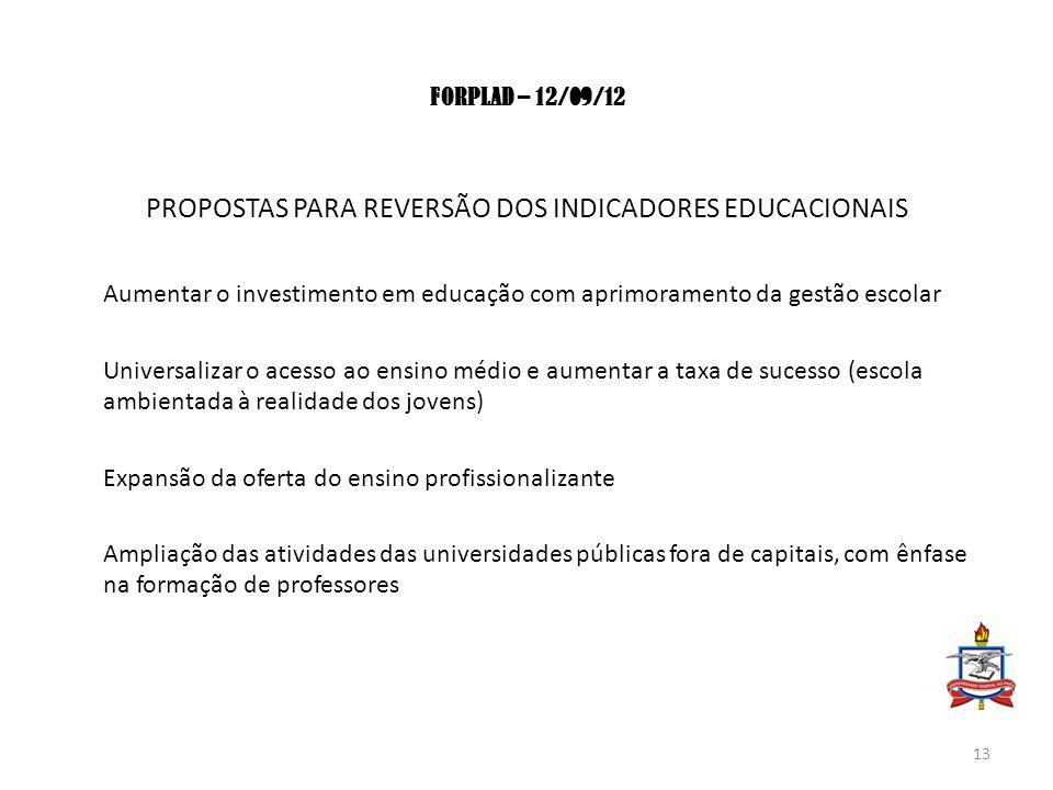 FORPLAD – 12/09/12 PROPOSTAS PARA REVERSÃO DOS INDICADORES EDUCACIONAIS Aumentar o investimento em educação com aprimoramento da gestão escolar Univer