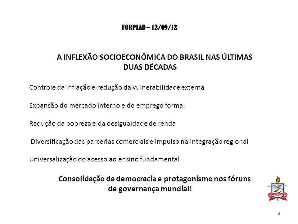 FORPLAD – 12/09/12 A INFLEXÃO SOCIOECONÔMICA DO BRASIL NAS ÚLTIMAS DUAS DÉCADAS Controle da inflação e redução da vulnerabilidade externa Expansão do mercado interno e do emprego formal Redução da pobreza e da desigualdade de renda Diversificação das parcerias comerciais e impulso na integração regional Universalização do acesso ao ensino fundamental Consolidação da democracia e protagonismo nos fóruns de governança mundial.