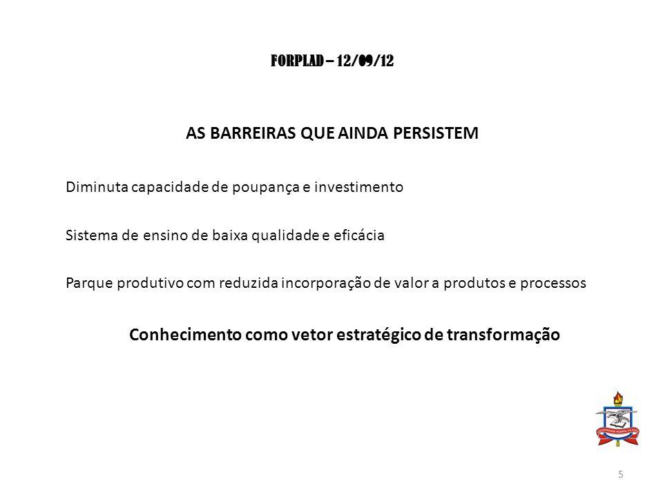 FORPLAD – 12/09/12 AS BARREIRAS QUE AINDA PERSISTEM Diminuta capacidade de poupança e investimento Sistema de ensino de baixa qualidade e eficácia Parque produtivo com reduzida incorporação de valor a produtos e processos Conhecimento como vetor estratégico de transformação 5