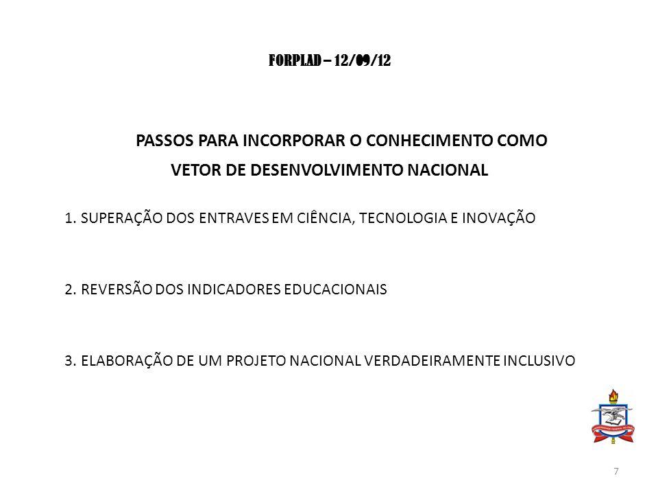 FORPLAD – 12/09/12 PASSOS PARA INCORPORAR O CONHECIMENTO COMO VETOR DE DESENVOLVIMENTO NACIONAL 1.