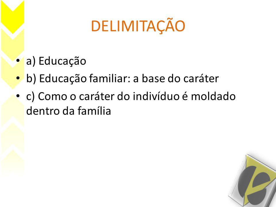 DELIMITAÇÃO a) Educação b) Educação familiar: a base do caráter c) Como o caráter do indivíduo é moldado dentro da família