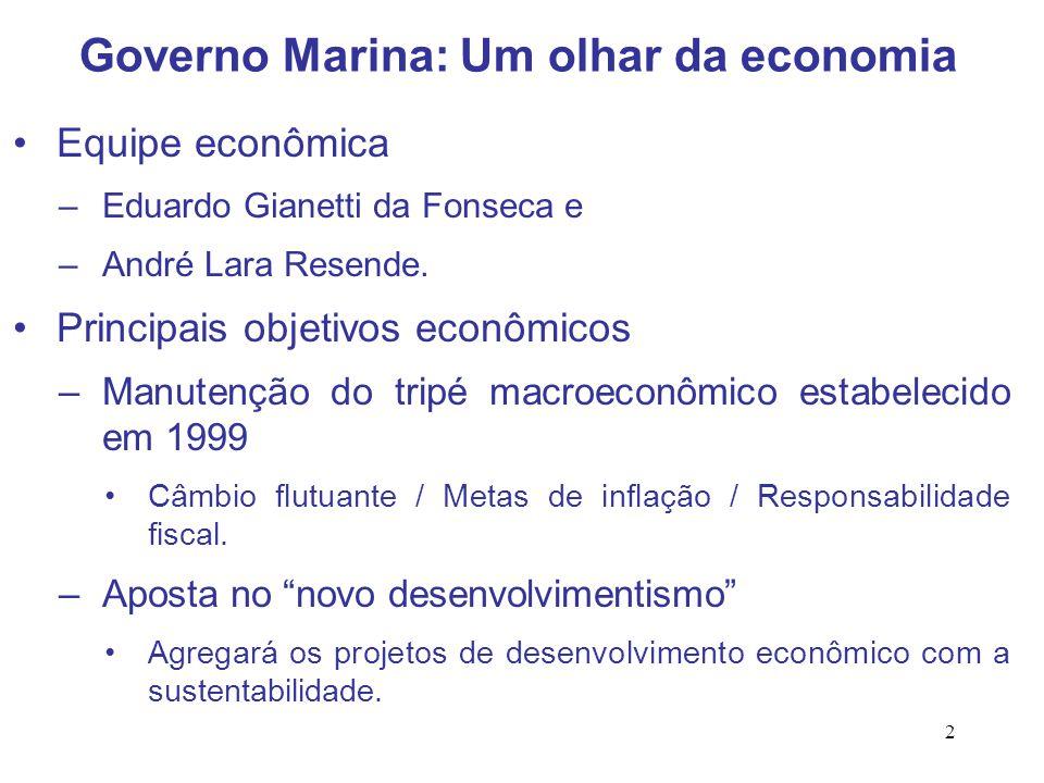 2 Governo Marina: Um olhar da economia Equipe econômica –Eduardo Gianetti da Fonseca e –André Lara Resende. Principais objetivos econômicos –Manutençã