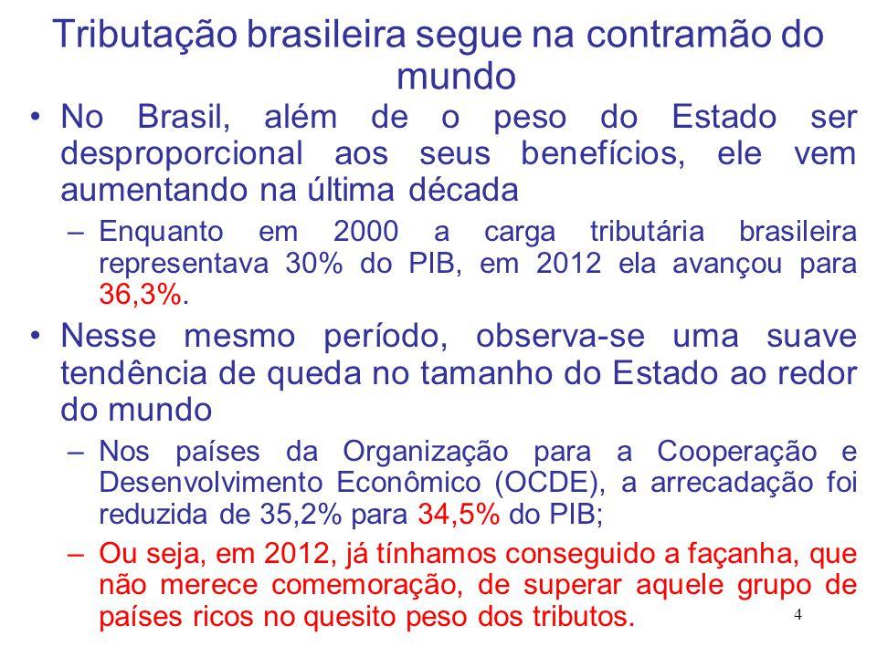 4 Tributação brasileira segue na contramão do mundo No Brasil, além de o peso do Estado ser desproporcional aos seus benefícios, ele vem aumentando na