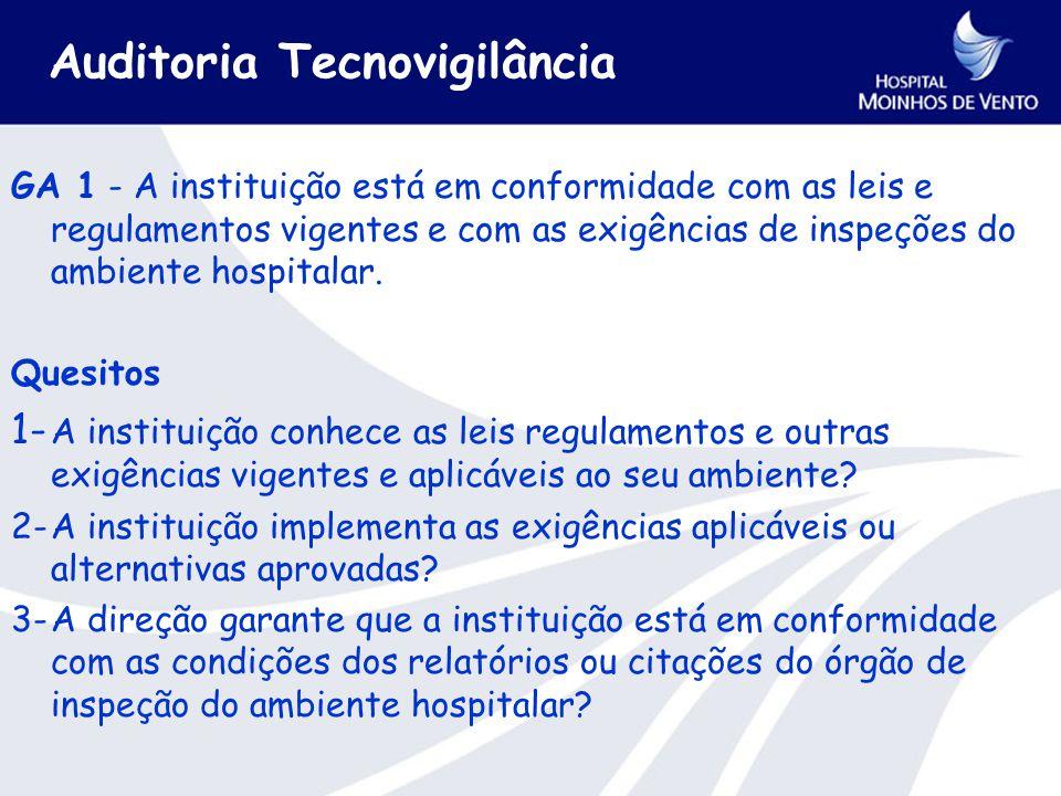 GA 1 - A instituição está em conformidade com as leis e regulamentos vigentes e com as exigências de inspeções do ambiente hospitalar.