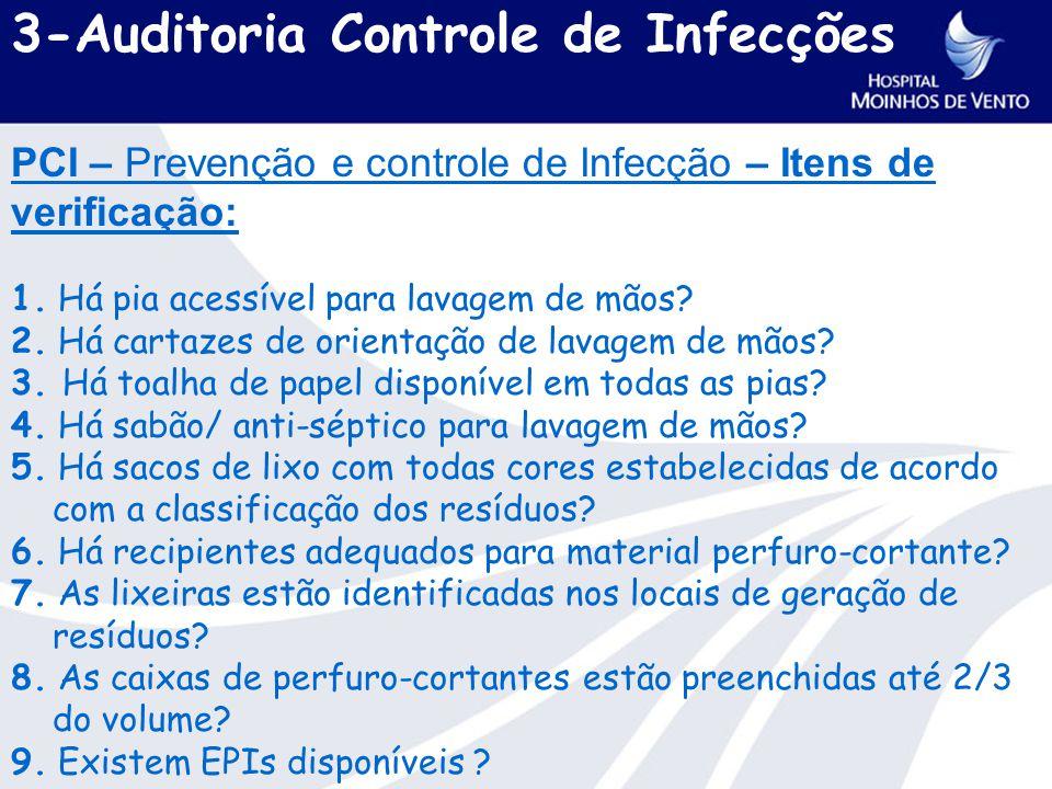 3-Auditoria Controle de Infecções PCI – Prevenção e controle de Infecção – Itens de verificação: 1.