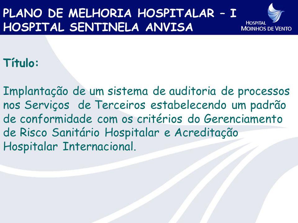 PLANO DE MELHORIA HOSPITALAR – I HOSPITAL SENTINELA ANVISA Título: Implantação de um sistema de auditoria de processos nos Serviços de Terceiros estabelecendo um padrão de conformidade com os critérios do Gerenciamento de Risco Sanitário Hospitalar e Acreditação Hospitalar Internacional.