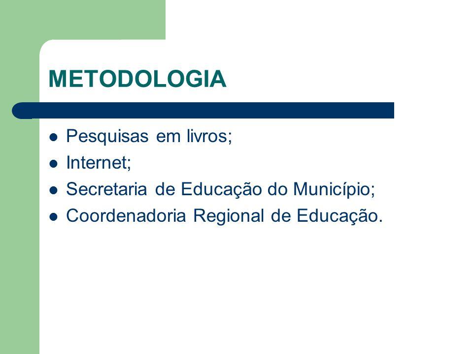 METODOLOGIA Pesquisas em livros; Internet; Secretaria de Educação do Município; Coordenadoria Regional de Educação.