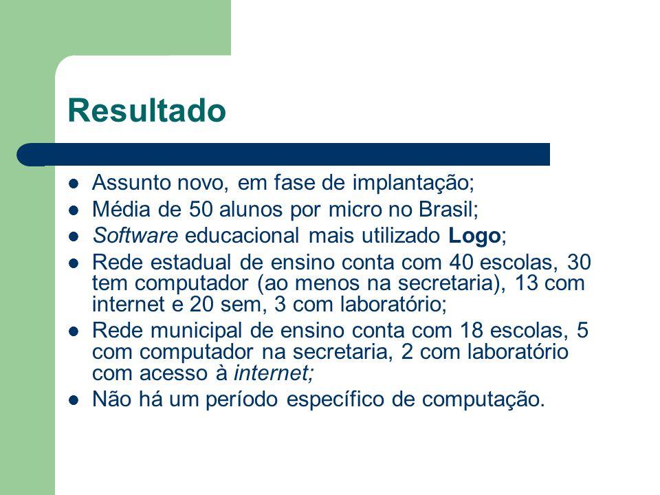 Resultado Assunto novo, em fase de implantação; Média de 50 alunos por micro no Brasil; Software educacional mais utilizado Logo; Rede estadual de ens
