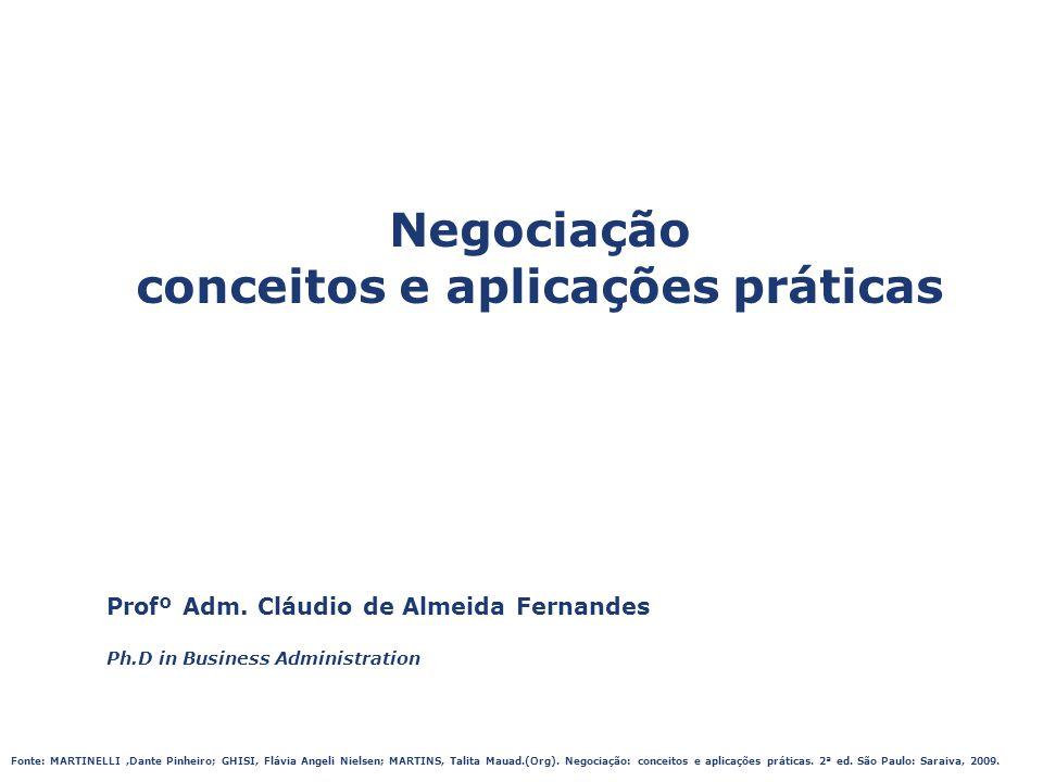 Negociação conceitos e aplicações práticas Fonte: MARTINELLI,Dante Pinheiro; GHISI, Flávia Angeli Nielsen; MARTINS, Talita Mauad.(Org). Negociação: co